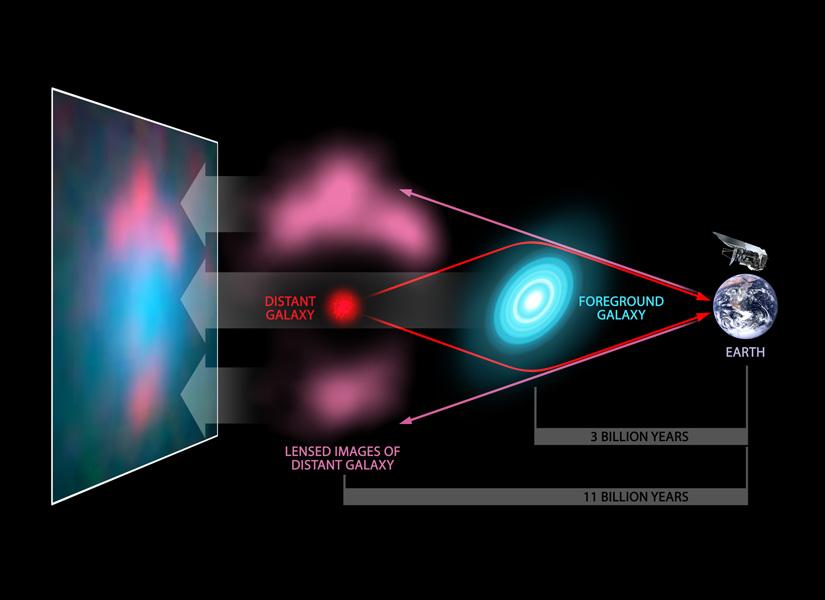 Cinque inedite, antichissime galassie