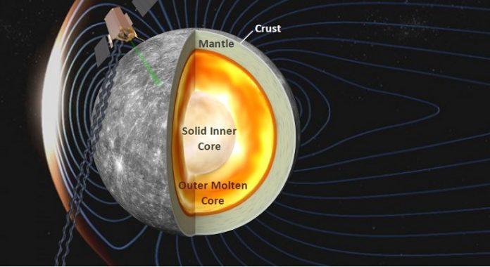 nucleo di mercurio