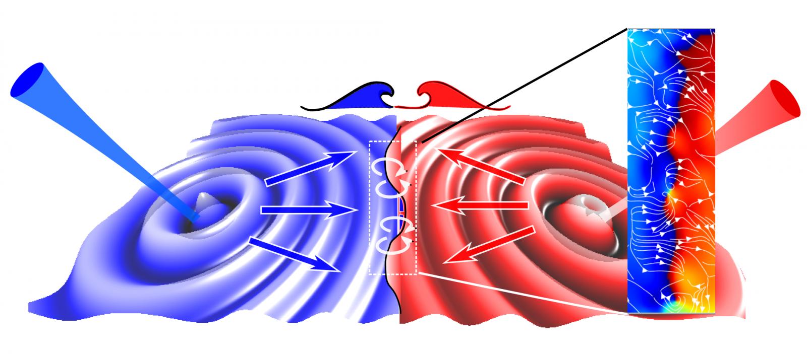 giunzione Josephson Nature Photonics