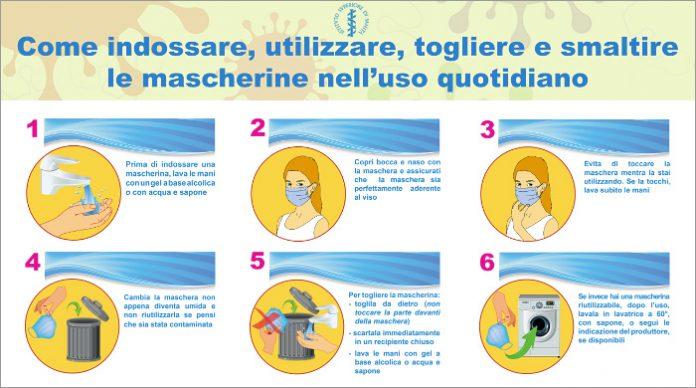 mascherne di comunità di stoffa lavabioli monouso istruzioni iss ministero dpcm