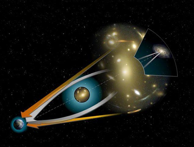 super-terra esopianeta più lontano microlensing lente gravitazionale